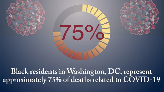 Illustration of COVID-19 with a graphic showing that 75 percent of black residents in Washington, DC, represent approximately 75 percent of deaths related to COVID-19