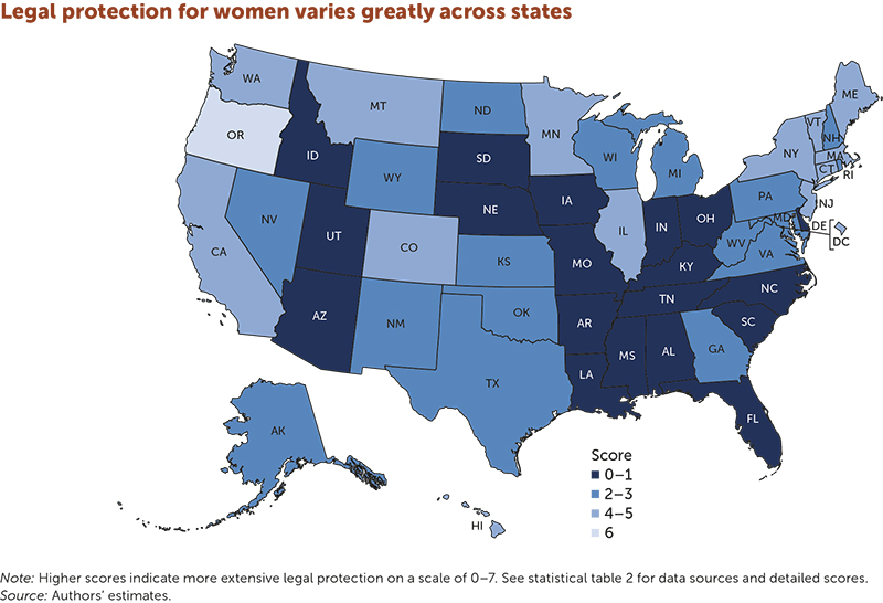 A map showing the scores of 0 to 6 for all 50 states on legal protection for women. Only Oregon received the highest score of 6 and Lousiana and 18 others states received the lowest scores of 0 to 1.