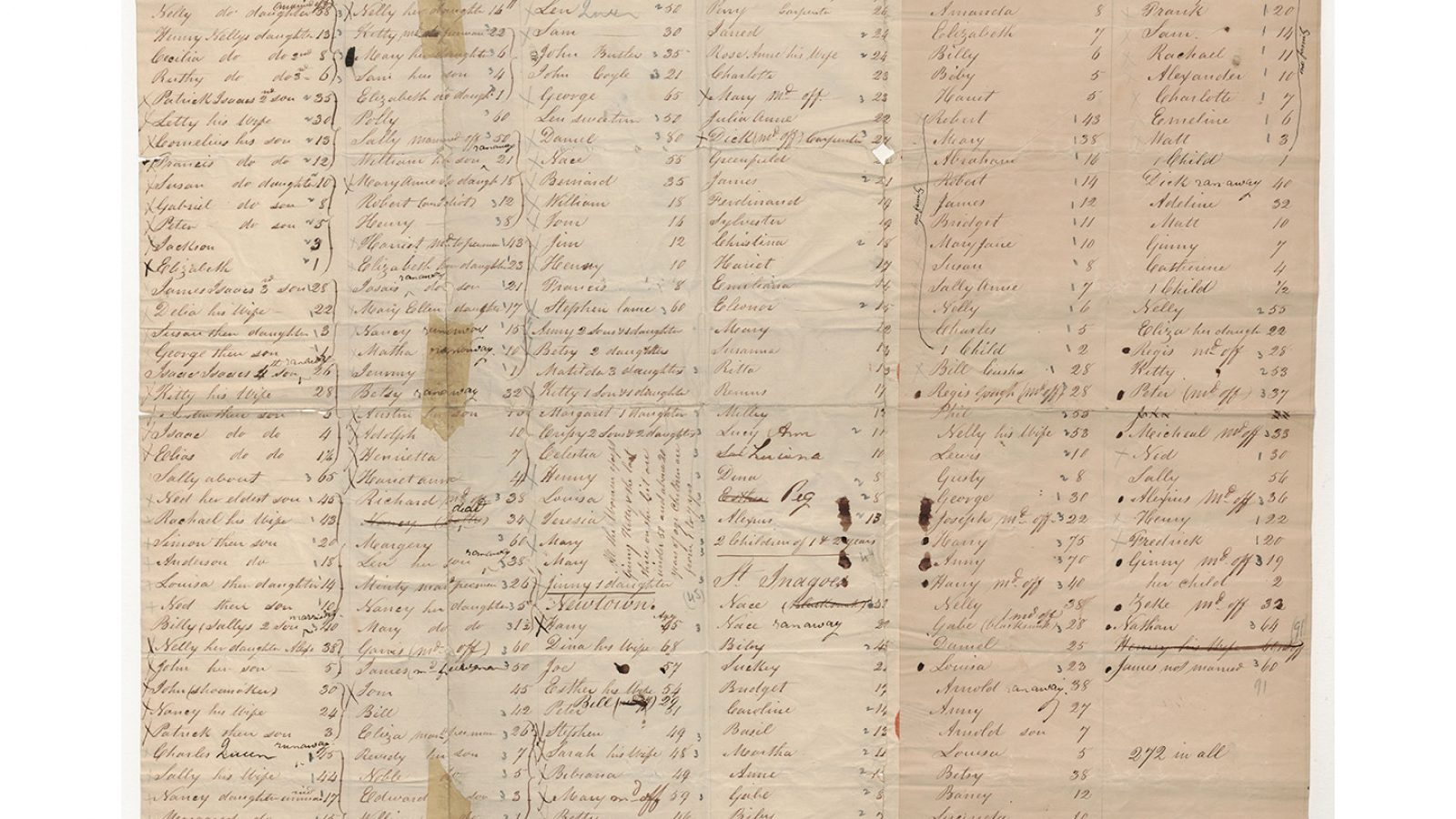Census document of enslaved people compiled in preparation for sale to Louisiana in 1838 (Georgetown University Library)