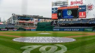 Washington Nationals baseball stadium