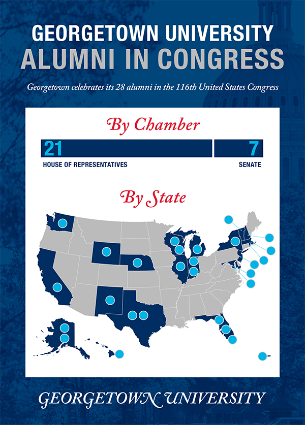 Graphic of Georgetown University Alumni in Congress with map of 28 alumni by state and chamber